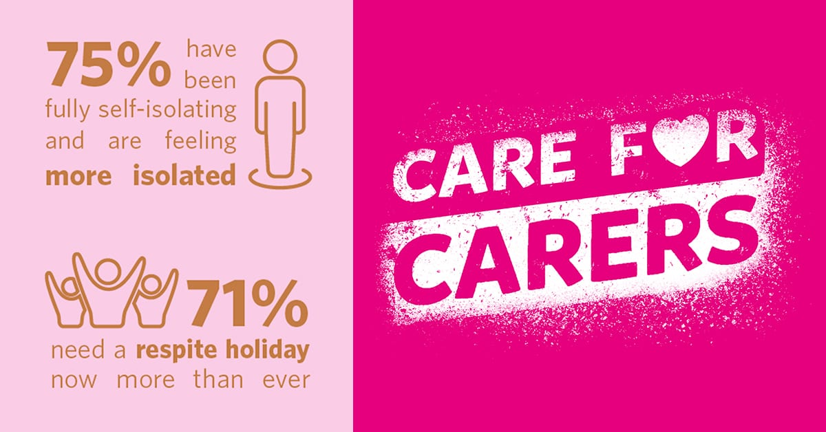 Care for carers statistics